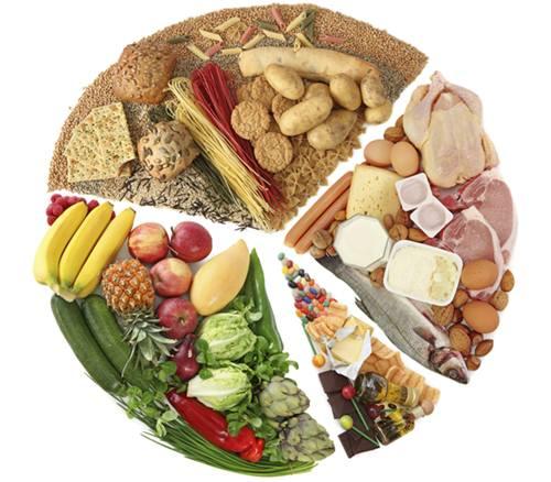 Tipuri de diete disociate si avantajele lor